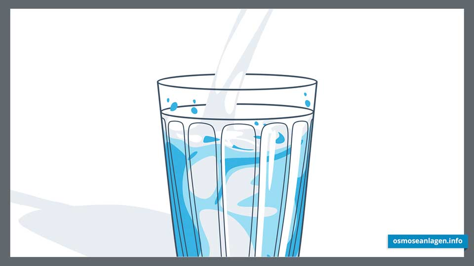 sauberes Trinkwasser Umkehrosmoseanlage